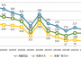 【苏州APP开发】去年3545款不良APP遭下架 59%有恶意扣费行为